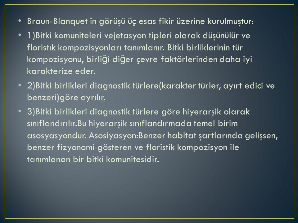 Braun-Blanquet in görüşü üç esas fikir üzerine kurulmuştur: 1)Bitki komuniteleri vejetasyon tipleri olarak düşünülür ve floristık kompozisyonları tanı