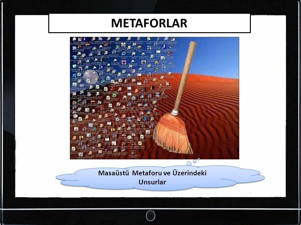 METAFORLAR Masaüstü Metaforu ve Üzerindeki Unsurlar