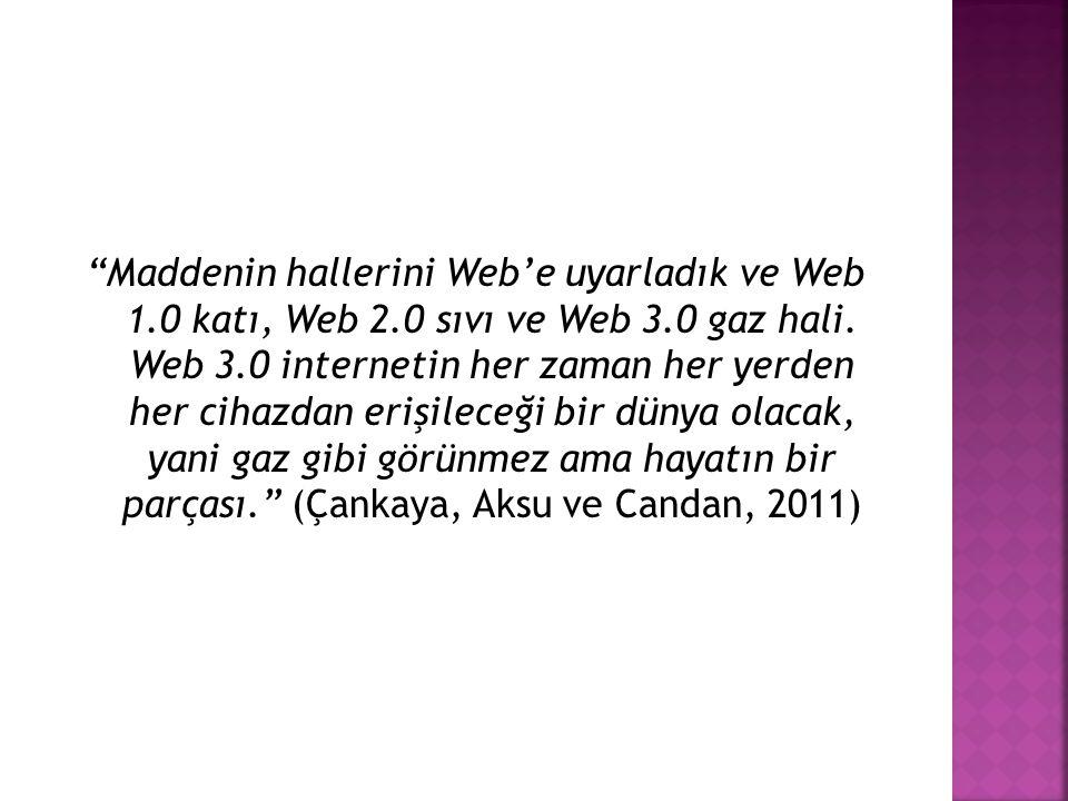 """""""Maddenin hallerini Web'e uyarladık ve Web 1.0 katı, Web 2.0 sıvı ve Web 3.0 gaz hali. Web 3.0 internetin her zaman her yerden her cihazdan erişileceğ"""