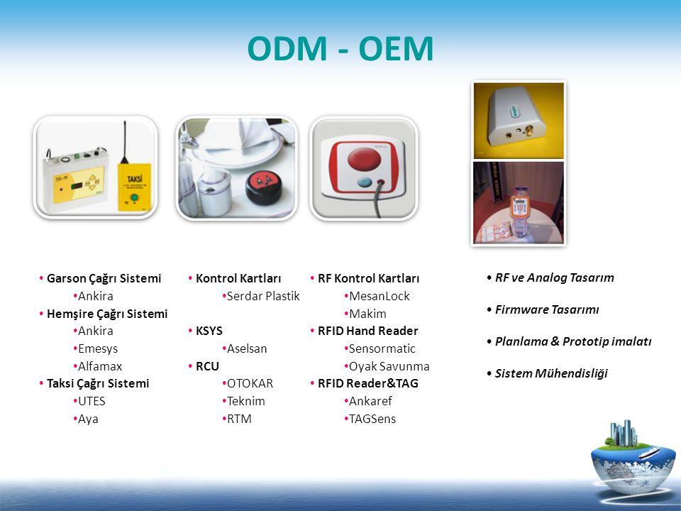 Garson Çağrı Sistemi Ankira Hemşire Çağrı Sistemi Ankira Emesys Alfamax Taksi Çağrı Sistemi UTES Aya Kontrol Kartları Serdar Plastik KSYS Aselsan RCU OTOKAR Teknim RTM RF Kontrol Kartları MesanLock Makim RFID Hand Reader Sensormatic Oyak Savunma RFID Reader&TAG Ankaref TAGSens ODM - OEM RF ve Analog Tasarım Firmware Tasarımı Planlama & Prototip imalatı Sistem Mühendisliği