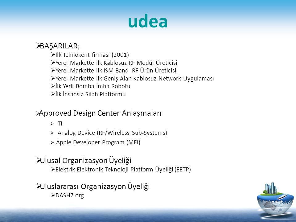 Sponsorluklar & Destekler Anadolu Üniversitesi Sakarya Üniversite Gazi Üniversitesi Elektrik-Elektronik Sektörünün gelişmesi için yaptığı ve yapacağı çalışmalar nelerdir .