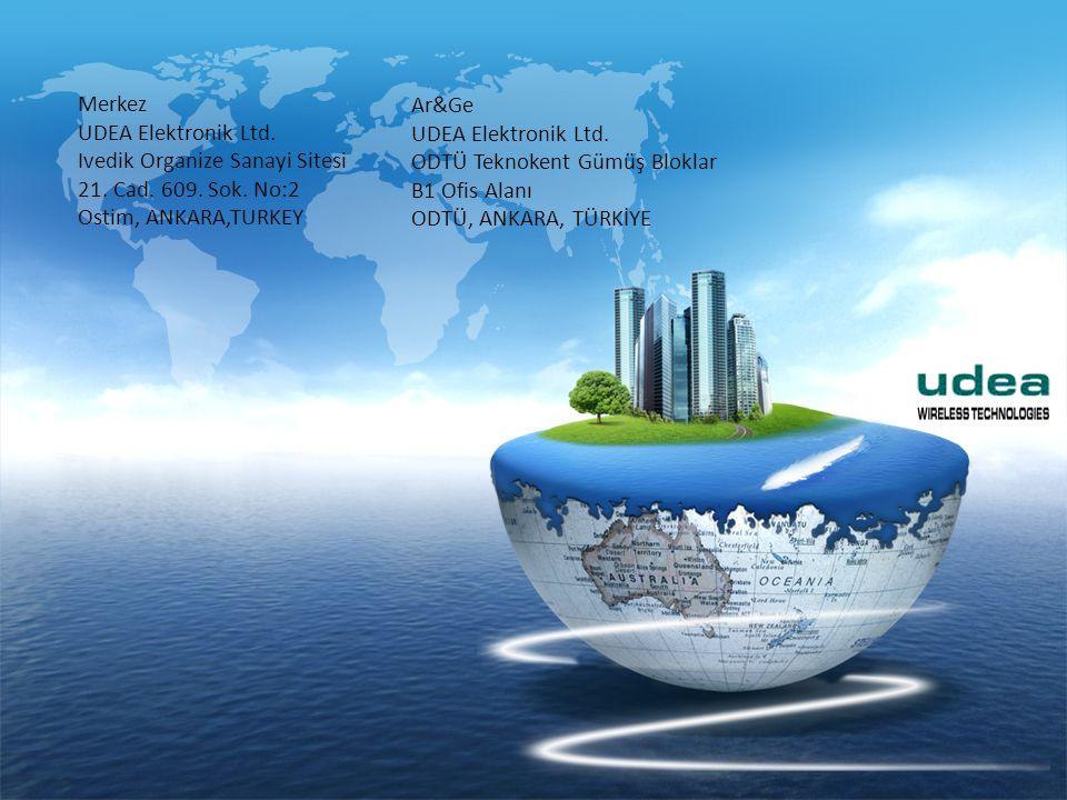 Merkez UDEA Elektronik Ltd.Ivedik Organize Sanayi Sitesi 21.
