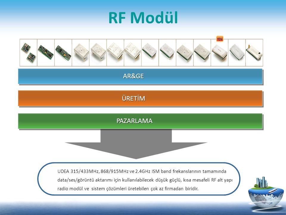 Uygulama Alanları Market Oyuncak ve Akıllı Spor Ekipmanları Kablosuz Veri Haberleşme Sistemleri Alarm ve Güvenlik Sistemleri Ev&Bina Otomasyon Sistemleri Otomotiv Endüstrisi Kablosuz Mouse/Keyboard/Joystick AMR/Telemetri ve SCADA Sistemleri