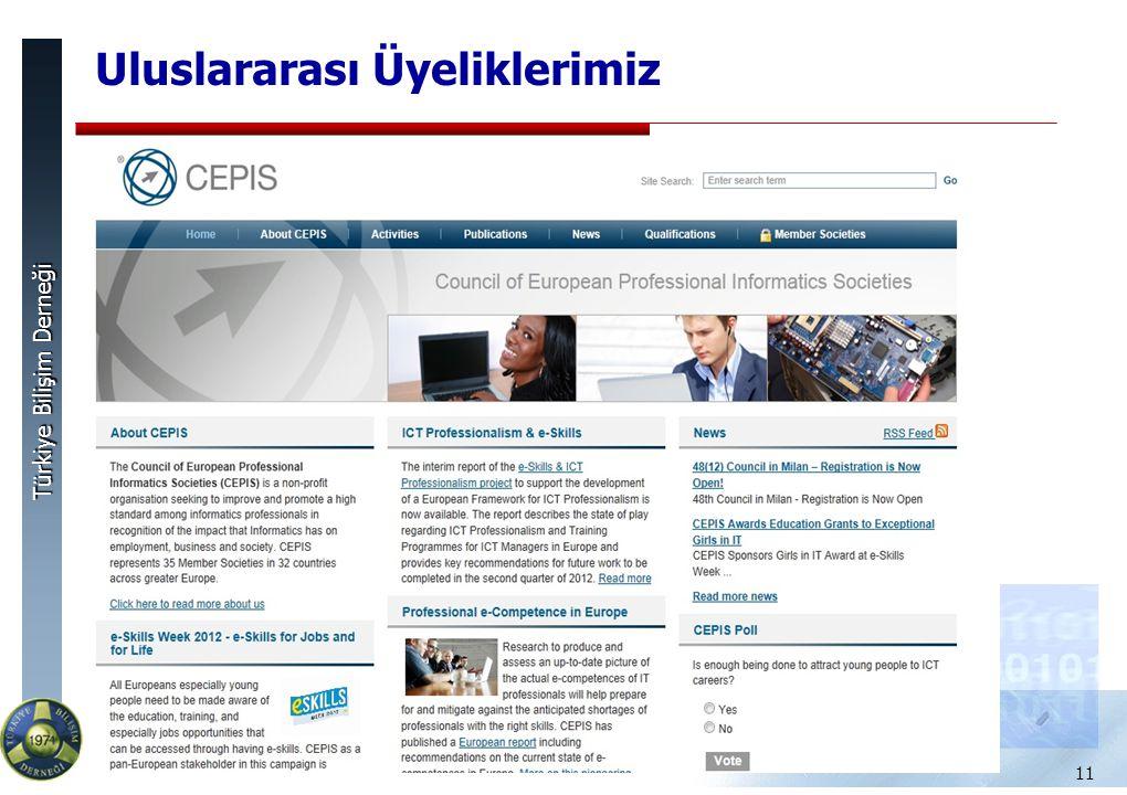 Türkiye Bilişim Derneği 11 Uluslararası Üyeliklerimiz