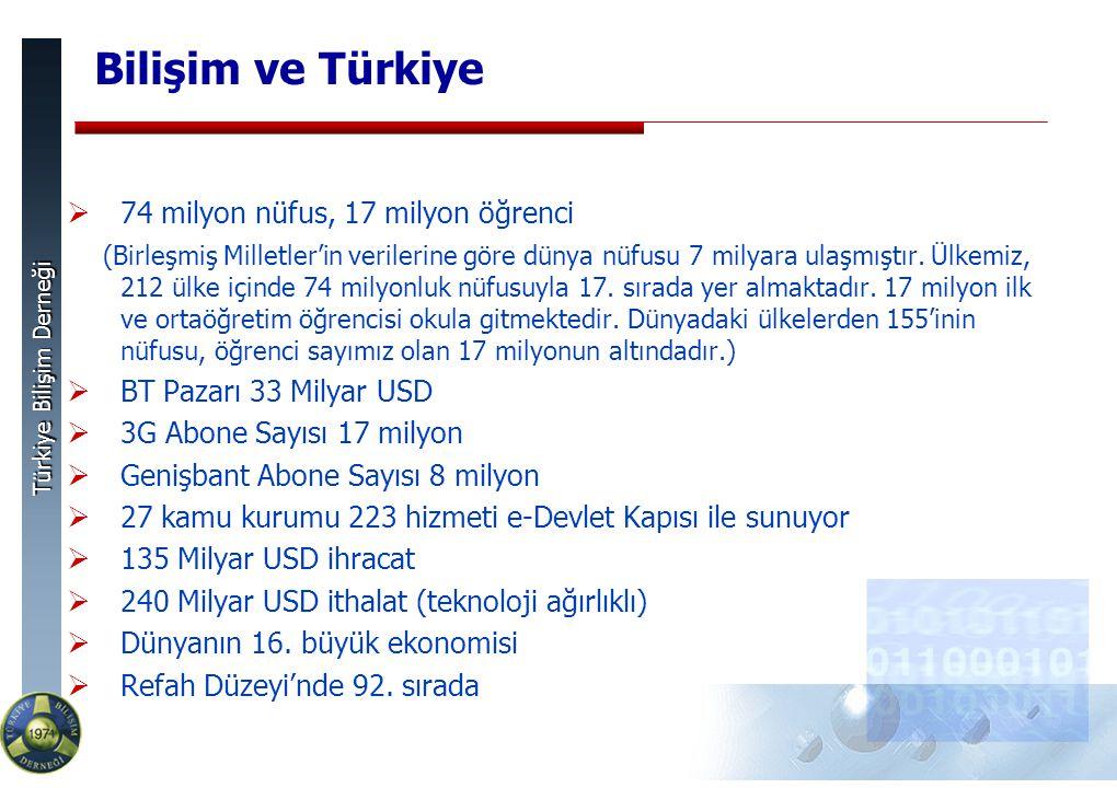 Bilişim ve Türkiye  74 milyon nüfus, 17 milyon öğrenci (Birleşmiş Milletler'in verilerine göre dünya nüfusu 7 milyara ulaşmıştır.