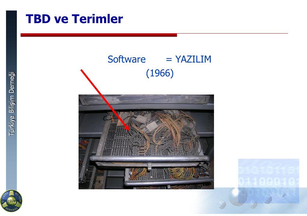 Türkiye Bilişim Derneği TBD ve Terimler Software= YAZILIM (1966)