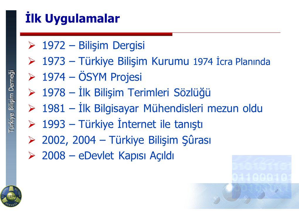 Türkiye Bilişim Derneği İlk Uygulamalar  1972 – Bilişim Dergisi  1973 – Türkiye Bilişim Kurumu 1974 İcra Planında  1974 – ÖSYM Projesi  1978 – İlk Bilişim Terimleri Sözlüğü  1981 – İlk Bilgisayar Mühendisleri mezun oldu  1993 – Türkiye İnternet ile tanıştı  2002, 2004 – Türkiye Bilişim Şûrası  2008 – eDevlet Kapısı Açıldı
