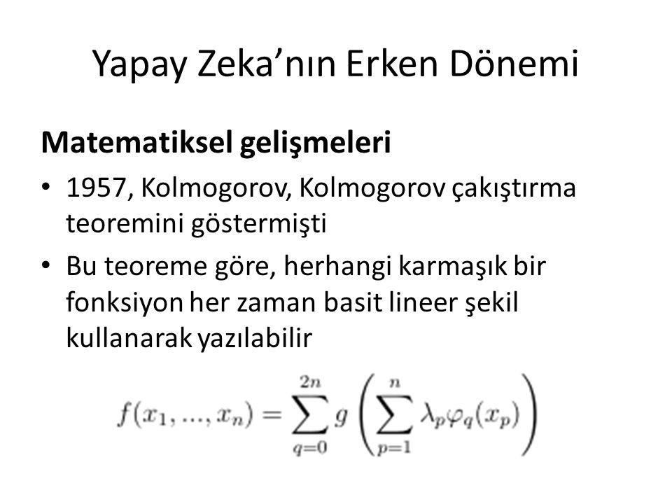 Yapay Zeka'nın Erken Dönemi Matematiksel gelişmeleri 1957, Kolmogorov, Kolmogorov çakıştırma teoremini göstermişti Bu teoreme göre, herhangi karmaşık