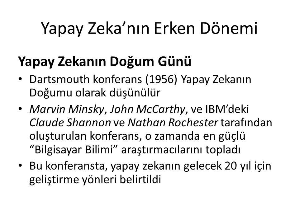 Yapay Zeka'nın Erken Dönemi Yapay Zekanın Doğum Günü Dartsmouth konferans (1956) Yapay Zekanın Doğumu olarak düşünülür Marvin Minsky, John McCarthy, v