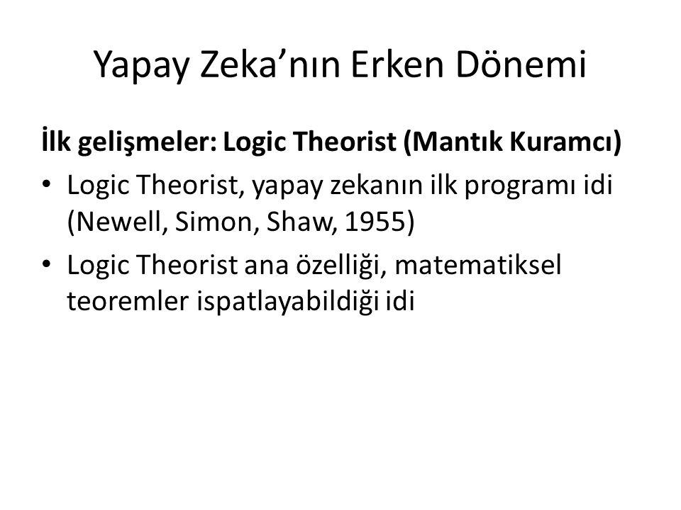 Yapay Zeka'nın Erken Dönemi İlk gelişmeler: Logic Theorist (Mantık Kuramcı) Logic Theorist, yapay zekanın ilk programı idi (Newell, Simon, Shaw, 1955)