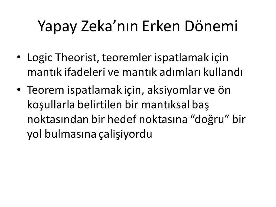 Yapay Zeka'nın Erken Dönemi Logic Theorist, teoremler ispatlamak için mantık ifadeleri ve mantık adımları kullandı Teorem ispatlamak için, aksiyomlar