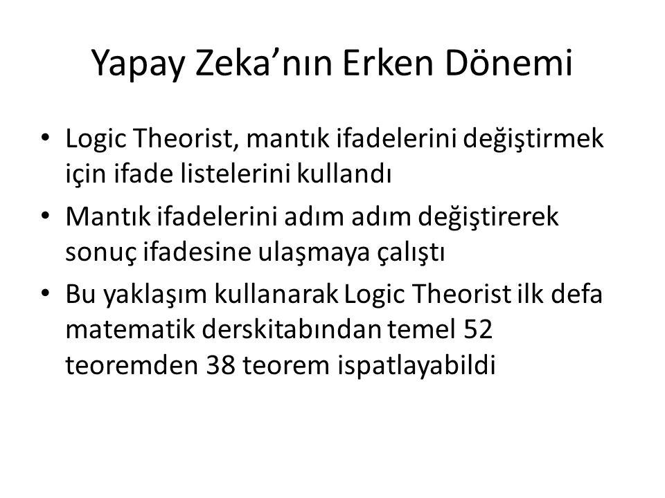 Yapay Zeka'nın Erken Dönemi Logic Theorist, mantık ifadelerini değiştirmek için ifade listelerini kullandı Mantık ifadelerini adım adım değiştirerek s