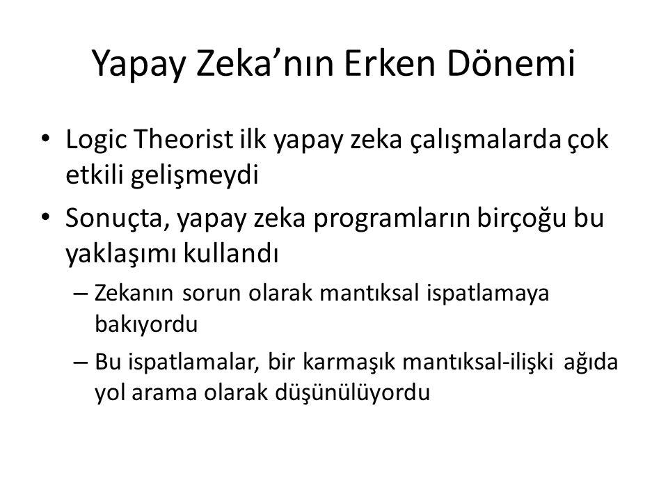Yapay Zeka'nın Erken Dönemi Logic Theorist ilk yapay zeka çalışmalarda çok etkili gelişmeydi Sonuçta, yapay zeka programların birçoğu bu yaklaşımı kul
