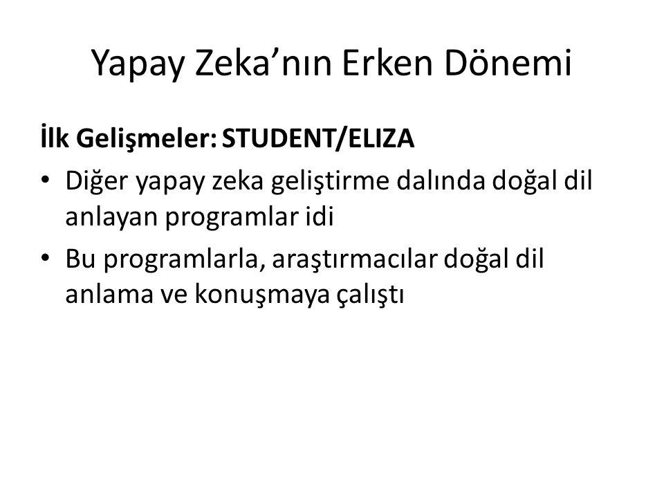 Yapay Zeka'nın Erken Dönemi İlk Gelişmeler: STUDENT/ELIZA Diğer yapay zeka geliştirme dalında doğal dil anlayan programlar idi Bu programlarla, araştı