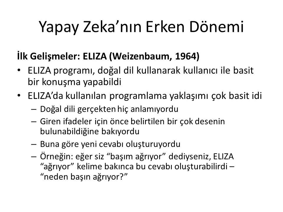 Yapay Zeka'nın Erken Dönemi İlk Gelişmeler: ELIZA (Weizenbaum, 1964) ELIZA programı, doğal dil kullanarak kullanıcı ile basit bir konuşma yapabildi EL