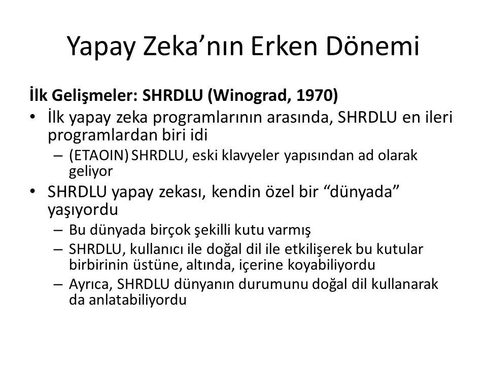 Yapay Zeka'nın Erken Dönemi İlk Gelişmeler: SHRDLU (Winograd, 1970) İlk yapay zeka programlarının arasında, SHRDLU en ileri programlardan biri idi – (