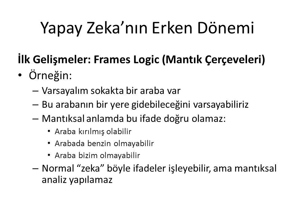 Yapay Zeka'nın Erken Dönemi İlk Gelişmeler: Frames Logic (Mantık Çerçeveleri) Örneğin: – Varsayalım sokakta bir araba var – Bu arabanın bir yere gideb
