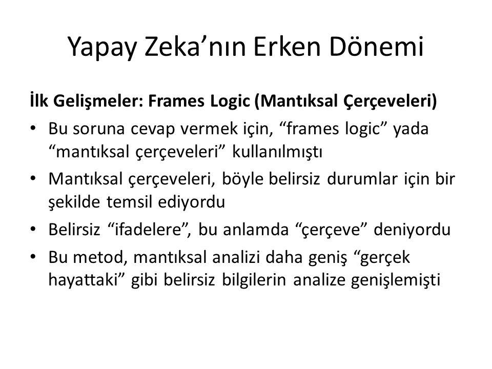 """Yapay Zeka'nın Erken Dönemi İlk Gelişmeler: Frames Logic (Mantıksal Çerçeveleri) Bu soruna cevap vermek için, """"frames logic"""" yada """"mantıksal çerçevele"""