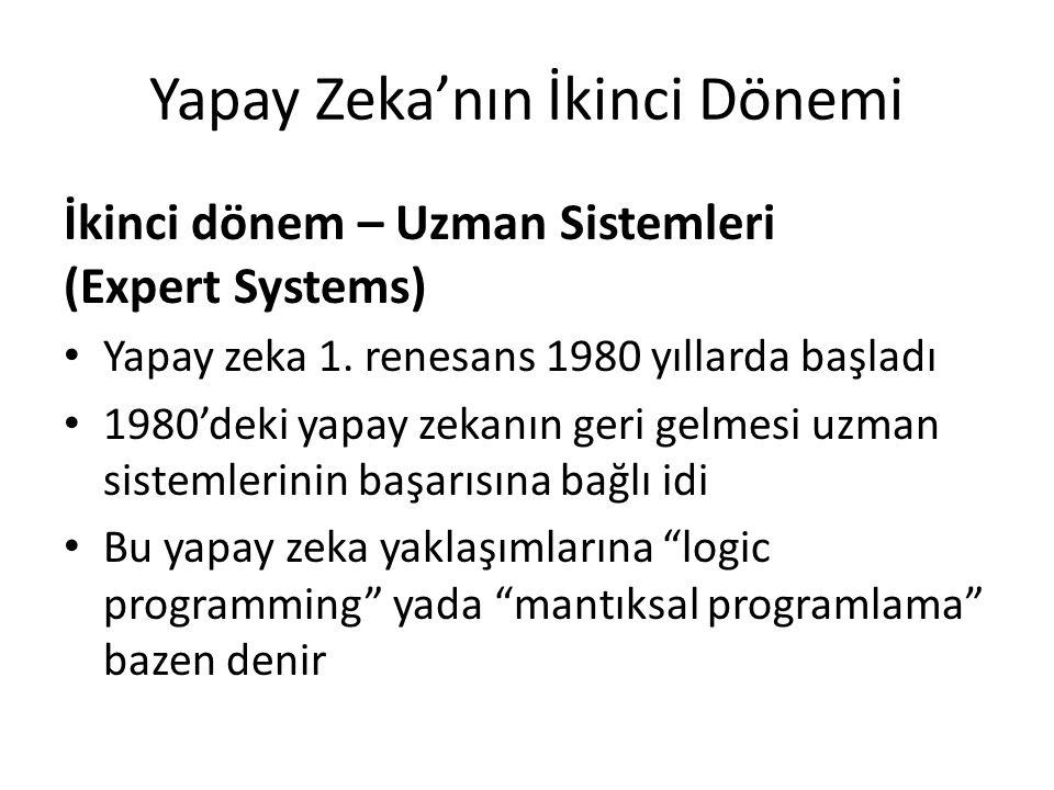 Yapay Zeka'nın İkinci Dönemi İkinci dönem – Uzman Sistemleri (Expert Systems) Yapay zeka 1. renesans 1980 yıllarda başladı 1980'deki yapay zekanın ger