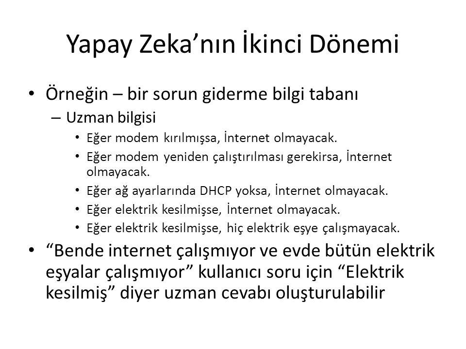 Yapay Zeka'nın İkinci Dönemi Örneğin – bir sorun giderme bilgi tabanı – Uzman bilgisi Eğer modem kırılmışsa, İnternet olmayacak. Eğer modem yeniden ça