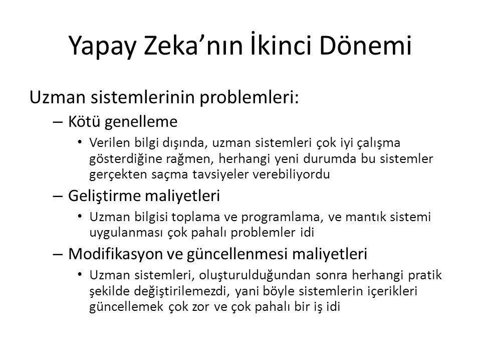 Yapay Zeka'nın İkinci Dönemi Uzman sistemlerinin problemleri: – Kötü genelleme Verilen bilgi dışında, uzman sistemleri çok iyi çalışma gösterdiğine ra