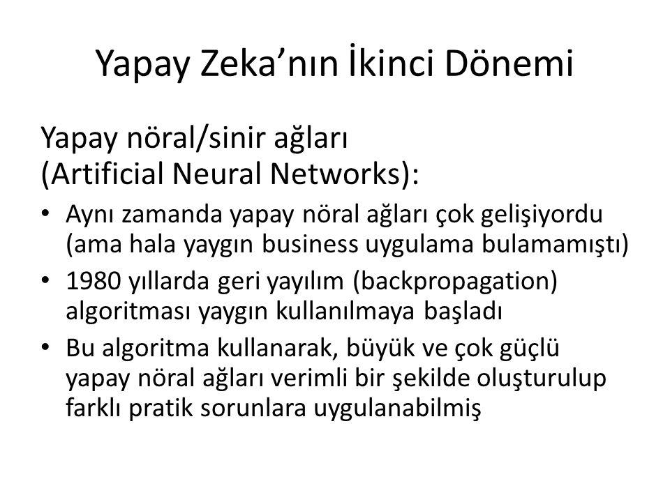 Yapay Zeka'nın İkinci Dönemi Yapay nöral/sinir ağları (Artificial Neural Networks): Aynı zamanda yapay nöral ağları çok gelişiyordu (ama hala yaygın b