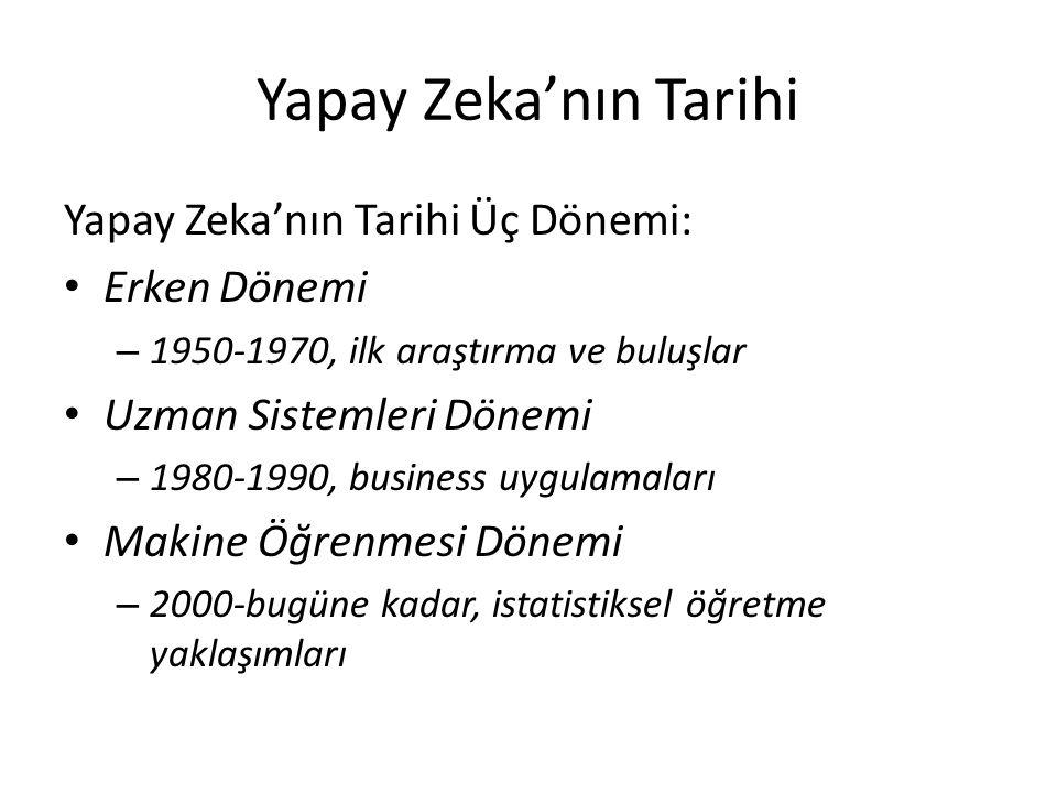 Yapay Zeka'nın Tarihi Yapay Zeka'nın Tarihi Üç Dönemi: Erken Dönemi – 1950-1970, ilk araştırma ve buluşlar Uzman Sistemleri Dönemi – 1980-1990, busine