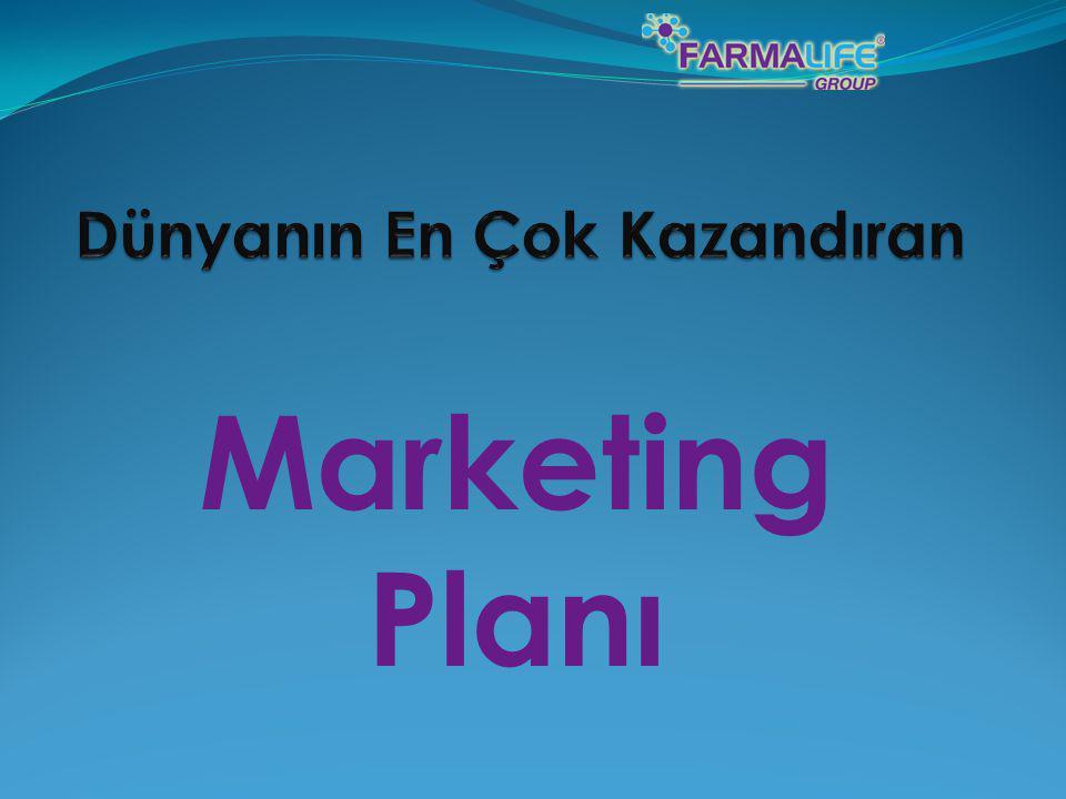 Marketing Planı