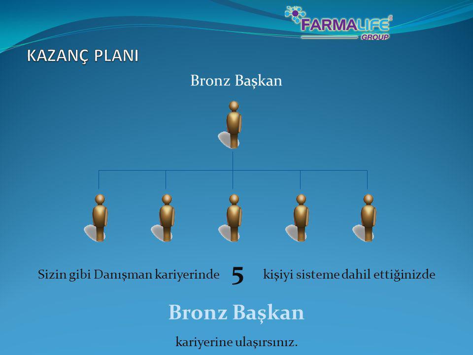 Bronz Başkan Sizin gibi Danışman kariyerinde 5 kişiyi sisteme dahil ettiğinizde Bronz Başkan kariyerine ulaşırsınız.