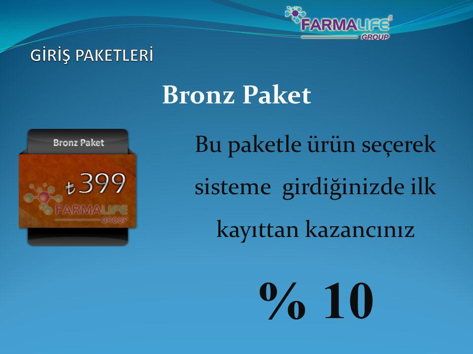Bronz Paket Bu paketle ürün seçerek sisteme girdiğinizde ilk kayıttan kazancınız % 10