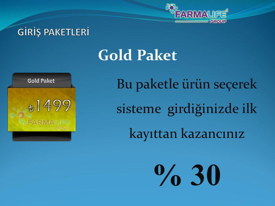 Gold Paket Bu paketle ürün seçerek sisteme girdiğinizde ilk kayıttan kazancınız % 30