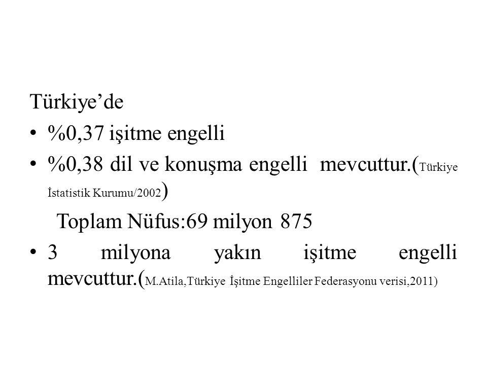 Türkiye'de %0,37 işitme engelli %0,38 dil ve konuşma engelli mevcuttur.( Türkiye İstatistik Kurumu/2002 ) Toplam Nüfus:69 milyon 875 3 milyona yakın i