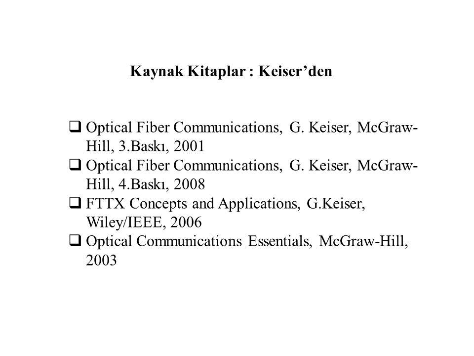 Sayısal İletişim