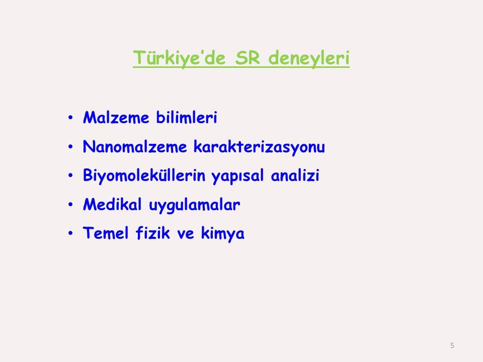 Türkiye'de SR deneyleri Malzeme bilimleri Nanomalzeme karakterizasyonu Biyomoleküllerin yapısal analizi Medikal uygulamalar Temel fizik ve kimya 5