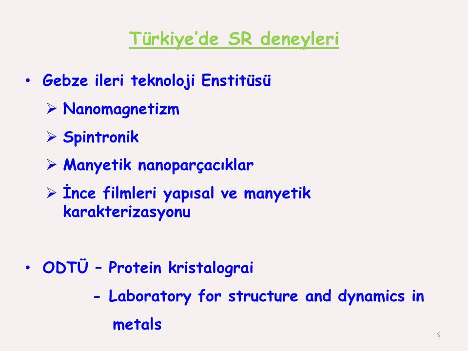 Hacettepe Üniversitesi  Makromoleküler kristalografi  Süperiletkenlik ve nanoteknoloji araştırma laboratuvarı  X-ray Araştırma Laboratuvarı Muğla Üniversitesi – Sinkrotron Enstrümantasyonu Doğuş Üniversitesi – Yarıiletken nanoteller Sabancı Üniversitesi - Protein kristalografi 7