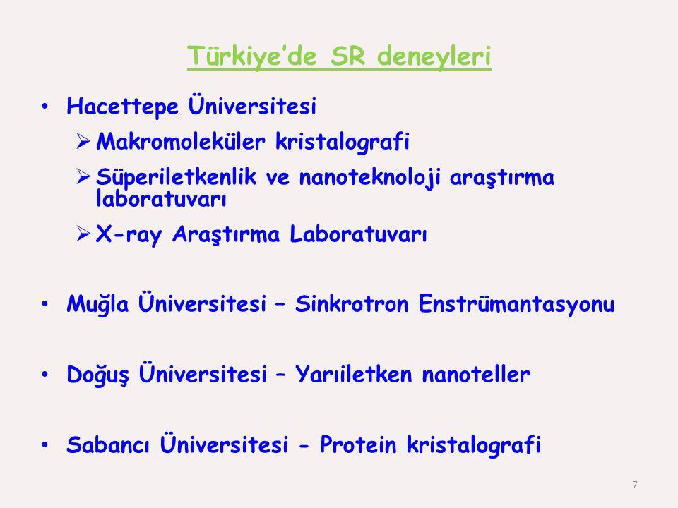 Hacettepe Üniversitesi  Makromoleküler kristalografi  Süperiletkenlik ve nanoteknoloji araştırma laboratuvarı  X-ray Araştırma Laboratuvarı Muğla Ü