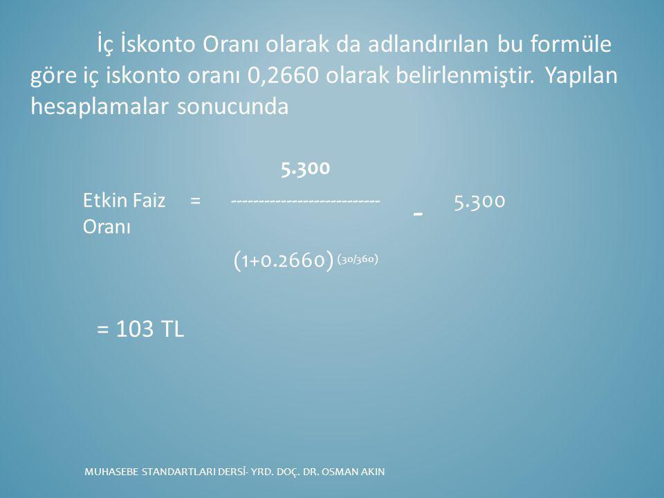 İç İskonto Oranı olarak da adlandırılan bu formüle göre iç iskonto oranı 0,2660 olarak belirlenmiştir. Yapılan hesaplamalar sonucunda = 103 TL MUHASEB