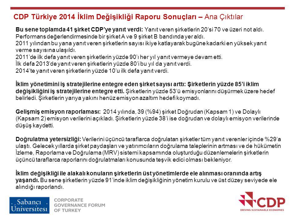 CDP Türkiye 2014 İklim Değişikliği Raporu Sonuçları – Ana Çıktılar Bu sene toplamda 41 şirket CDP'ye yanıt verdi: Yanıt veren şirketlerin 20'si 70 ve