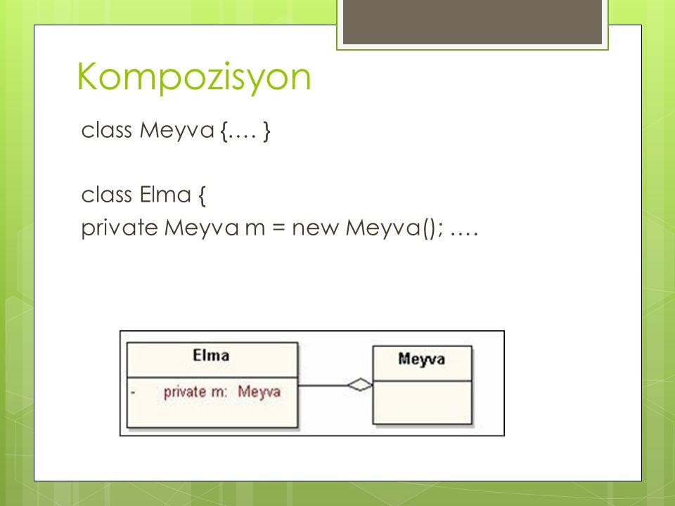Kompozisyon class Meyva {…. } class Elma { private Meyva m = new Meyva(); ….