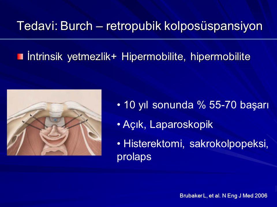 Tedavi: Burch – retropubik kolposüspansiyon İntrinsik yetmezlik+ Hipermobilite, hipermobilite 10 yıl sonunda % 55-70 başarı Açık, Laparoskopik Histere