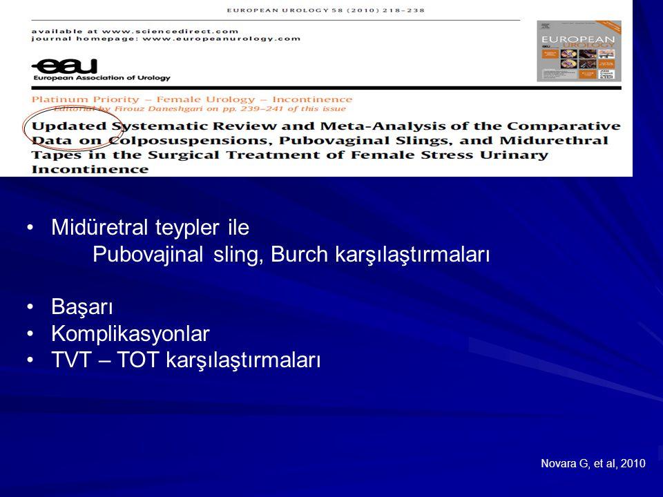 Midüretral teypler ile Pubovajinal sling, Burch karşılaştırmaları Başarı Komplikasyonlar TVT – TOT karşılaştırmaları Novara G, et al, 2010