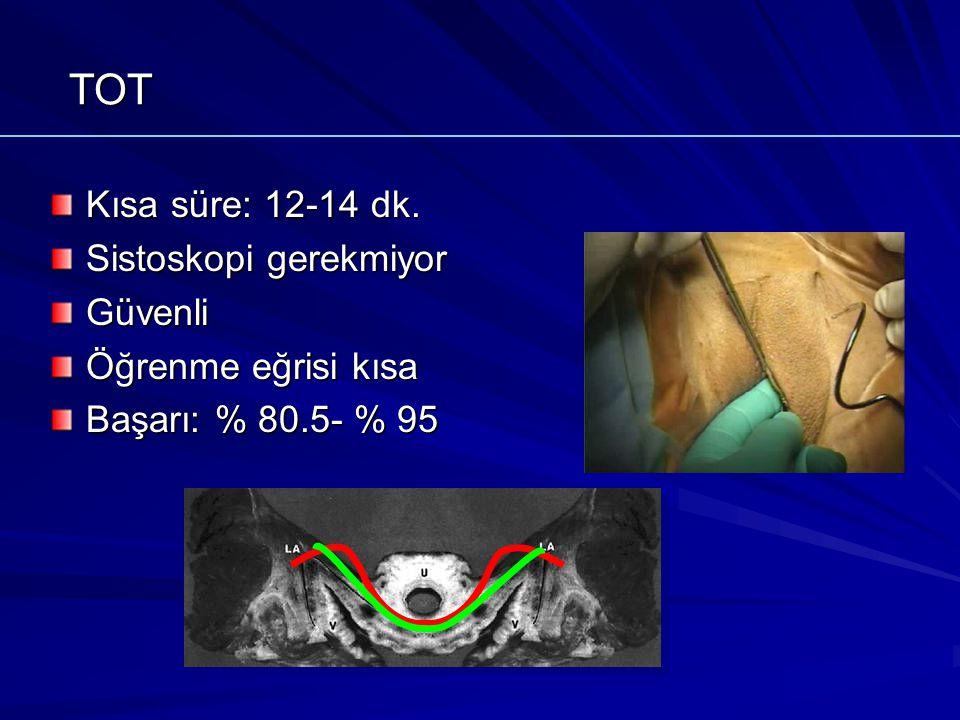 TOT TOT Kısa süre: 12-14 dk. Sistoskopi gerekmiyor Güvenli Öğrenme eğrisi kısa Başarı: % 80.5- % 95