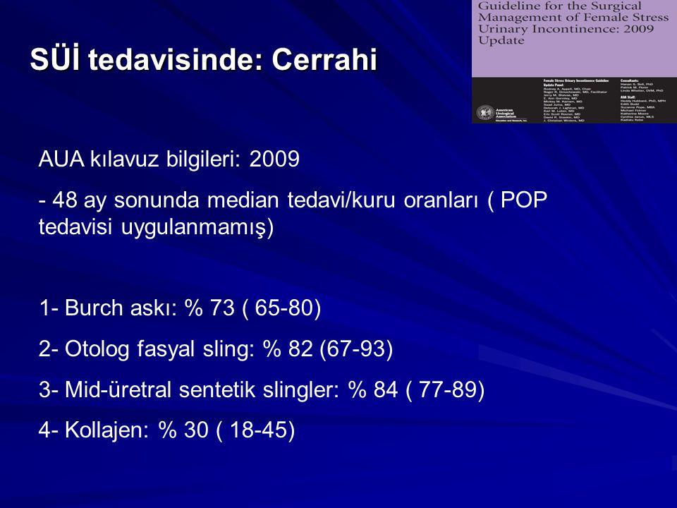 SÜİ tedavisinde: Cerrahi AUA kılavuz bilgileri: 2009 - 48 ay sonunda median tedavi/kuru oranları ( POP tedavisi uygulanmamış) 1- Burch askı: % 73 ( 65