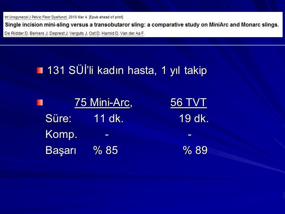 131 SÜİ'li kadın hasta, 1 yıl takip 75 Mini-Arc, 56 TVT 75 Mini-Arc, 56 TVT Süre: 11 dk. 19 dk. Süre: 11 dk. 19 dk. Komp. - - Komp. - - Başarı % 85 %