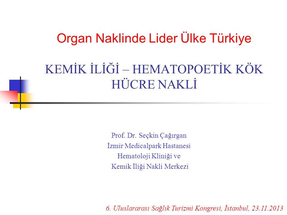 Organ Naklinde Lider Ülke Türkiye KEMİK İLİĞİ – HEMATOPOETİK KÖK HÜCRE NAKLİ Prof. Dr. Seçkin Çağırgan İzmir Medicalpark Hastanesi Hematoloji Kliniği