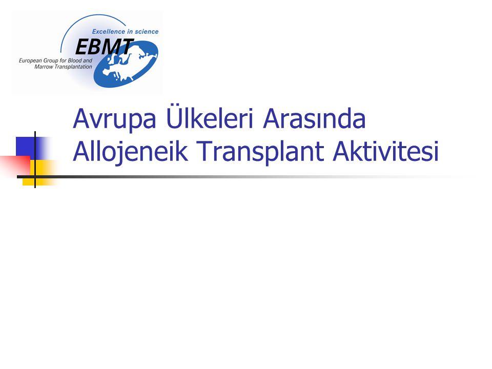 Avrupa Ülkeleri Arasında Allojeneik Transplant Aktivitesi