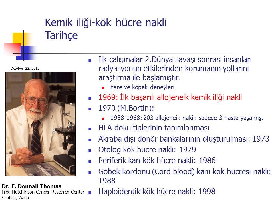 Türkiye'de Kemik İliği-Kök Hücre Nakli Tarihçe: İlk otolog kemik iliği nakli: 9 Eylül 1984 İlk allojeneik kemik iliği nakli: 30 Ekim 1985 İlk kordon kanı nakli: 2 Ekim 1995 İlk allojeneik akraba dışı donörden nakil: 2001