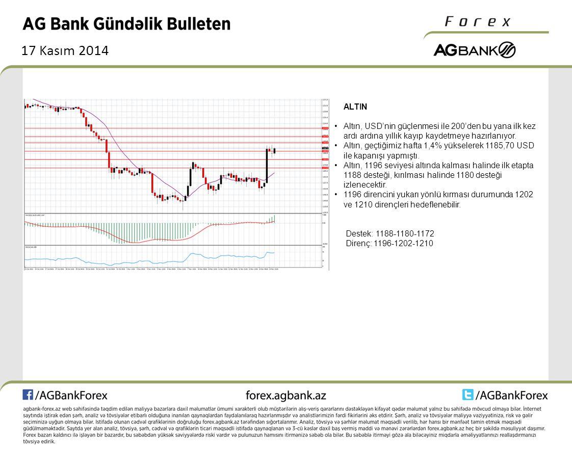 17 Kasım 2014 ALTIN Altın, USD'nin güçlenmesi ile 200'den bu yana ilk kez ardı ardına yıllık kayıp kaydetmeye hazırlanıyor.