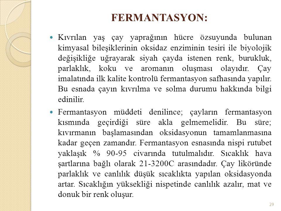 FERMANTASYON: Kıvrılan yaş çay yaprağının hücre özsuyunda bulunan kimyasal bileşiklerinin oksidaz enziminin tesiri ile biyolojik değişikliğe uğrayarak