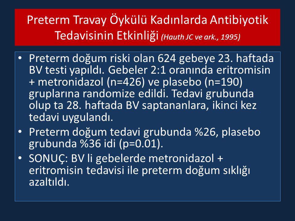 Preterm Travay Öykülü Kadınlarda Antibiyotik Tedavisinin Etkinliği (Hauth JC ve ark., 1995) Preterm doğum riski olan 624 gebeye 23.